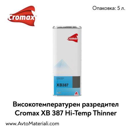 Високотемп. разредител Cromax DuPont XB 387